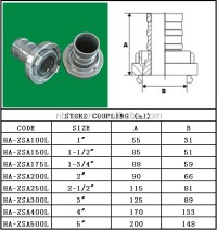 storz hose coupling / storz type coupling / fire hose with ...