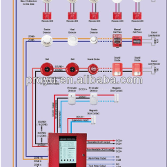 How To Wire Smoke Detectors Diagram Logic Gates Australia Standard Addressable Fire Alarm System Control Panel Connect With Detector Cft ...