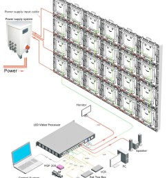 hd full color led display screen p4 indoor hanging structure stage led display [ 833 x 1000 Pixel ]