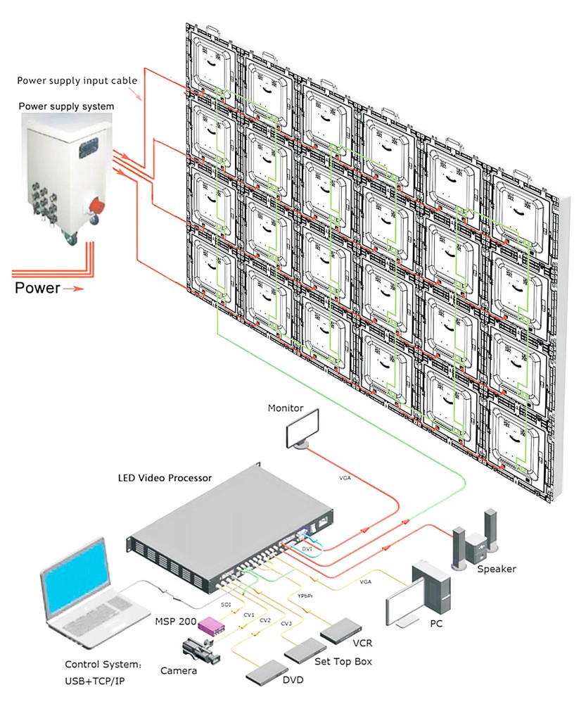 medium resolution of hd full color led display screen p4 indoor hanging structure stage led display