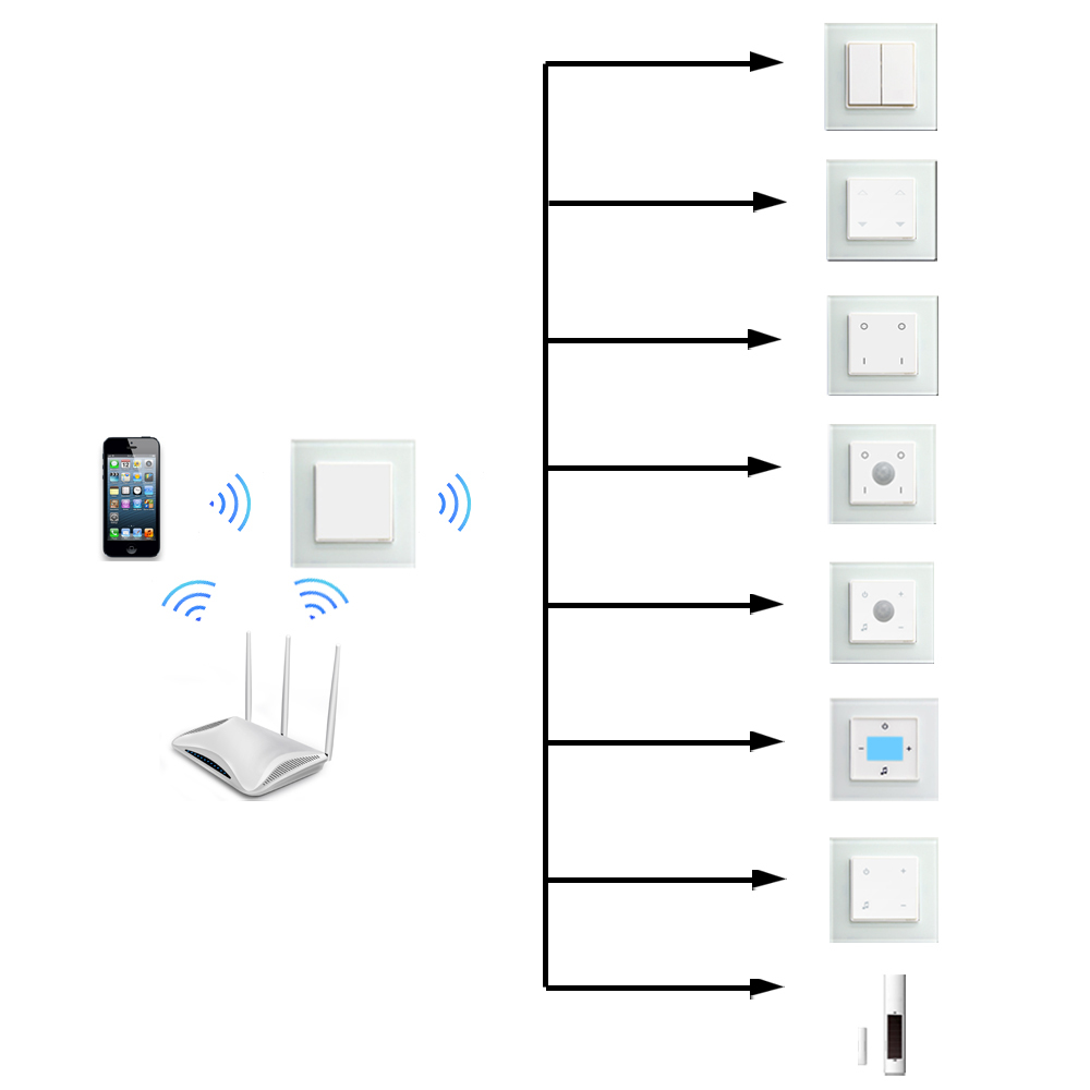 Wifi Smart Home Enocean Wall Switch For Home Automation