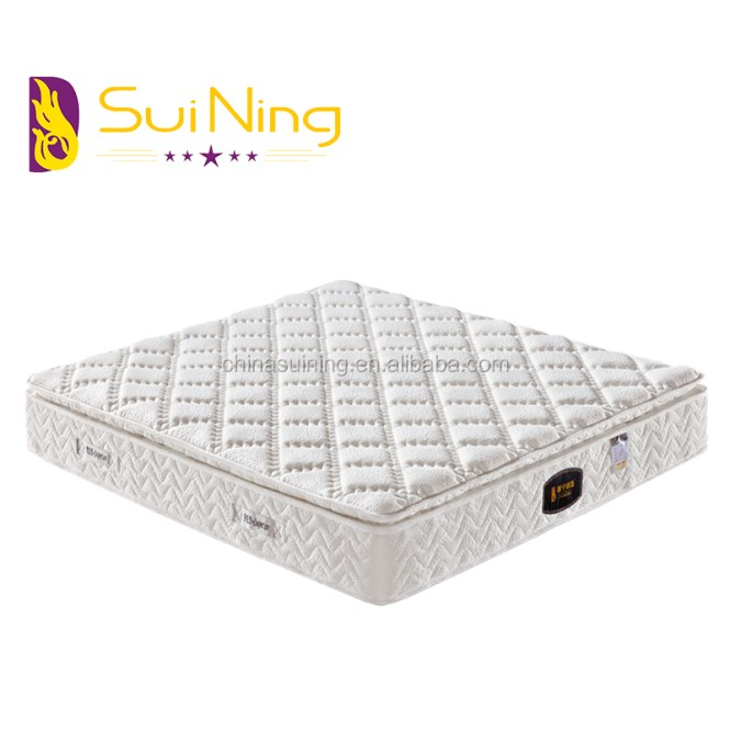 Euro Spring Bed Supplieranufacturers At Alibaba