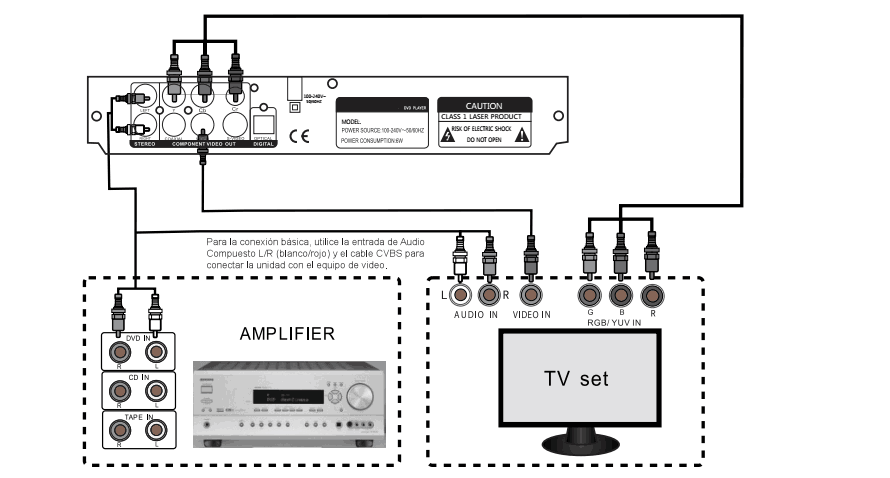 Mini Dvd Player Home Lecteur Dvd Player Mediuml Size Wiyh