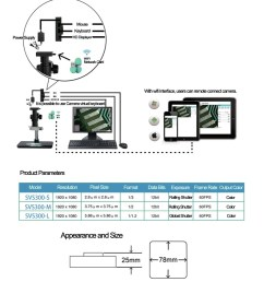 svs300 m smart vision system 1 2 cmos 60fps industrial microscope wifi [ 835 x 951 Pixel ]
