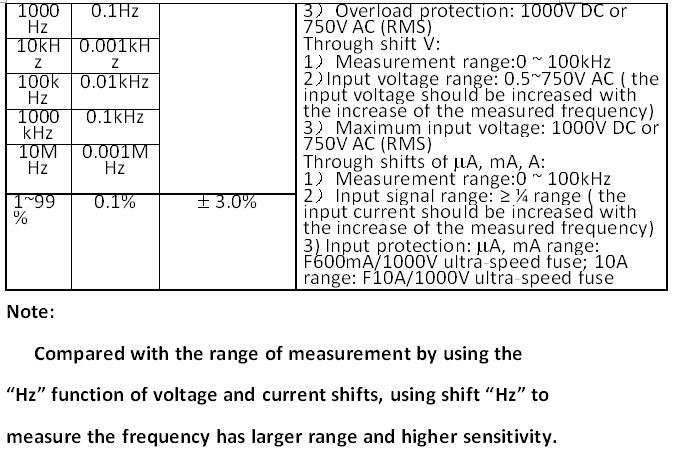 Handheld Digital Multimeter Ms8236 Best Multimeter Digital