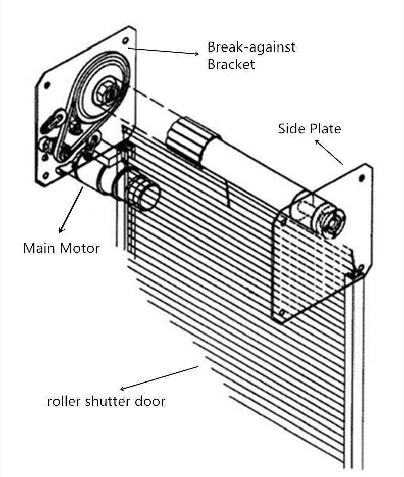 Jmj168/4.9-dc-300---800kg Dc 24v Roller Shutter Motor