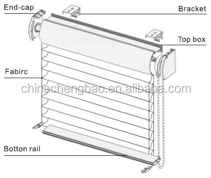 Somfy Lutron Wiring Diagram Mitsubishi Wiring Diagrams