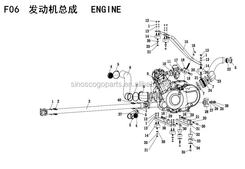 Front Differential For Xy500gk,Diff,Differential,Gear Box