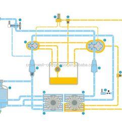 atlas copco zt 132 zt132 50hz 60hz 7 5 8 6 10 bar oil free rotary screw [ 1573 x 800 Pixel ]