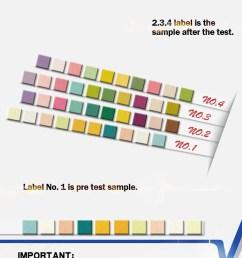 diagnostic urine test strips urinalysis 10 parameters [ 790 x 1500 Pixel ]