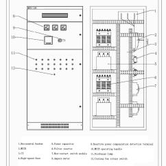Control Wiring Diagram Of Apfc Panel Pj Car Trailer Capacitor Best Library Reactive Power Compensation Bank Buy Distribution Equipment