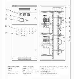 reactive power compensation capacitor bank buy reactive power compensation power distribution equipment power [ 890 x 1155 Pixel ]