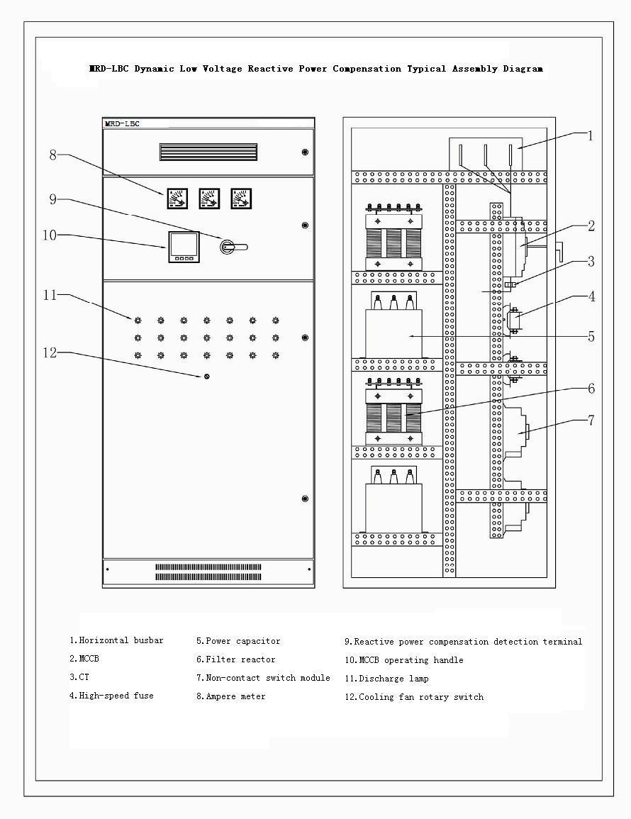 medium resolution of reactive power compensation capacitor bank buy reactive power compensation power distribution equipment power
