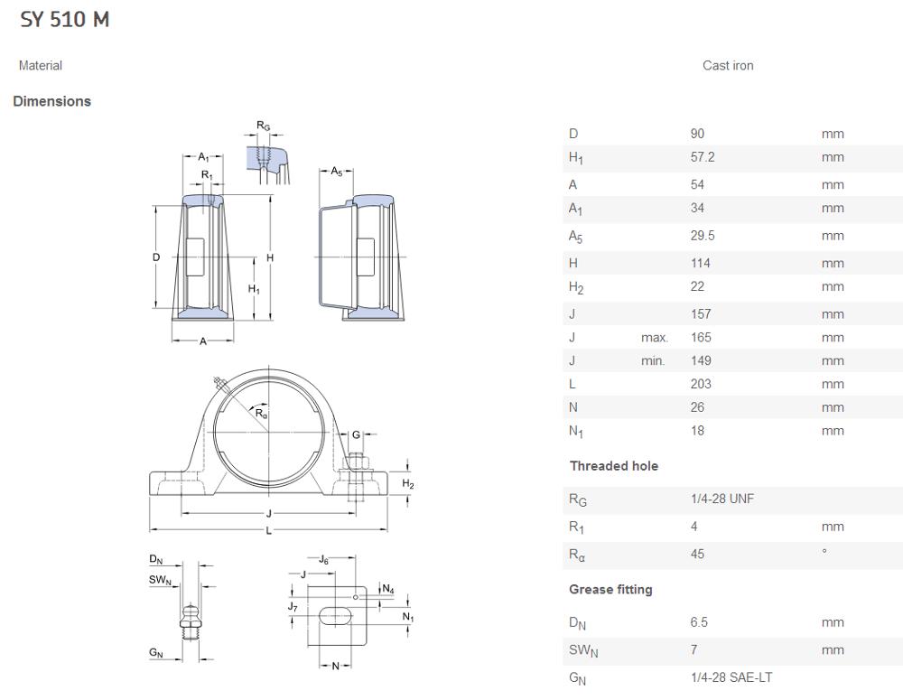 High Precision Y-bearings Plummer Block Housing Sy510m