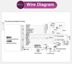 Shocking Sensor Best Seller Steel Mate Big Size Lcd Pager Car Alarm System  Buy Big Size Lcd