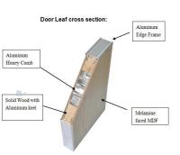 Honeycomb Door Panel Flush Hollow Core Door - Buy Wood ...
