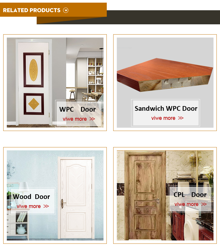Best Interior Doors Soundproofing