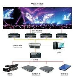 dip smd hd p8 p10 p12 p16 p20 p25 outdoor led display led screen [ 1200 x 1242 Pixel ]