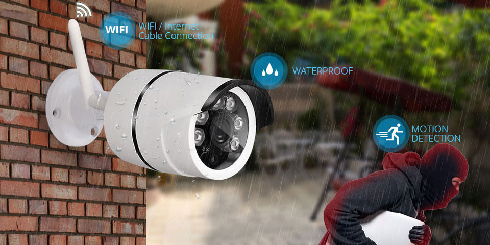HS-24-_01  Golden Safety Dummy Digicam CCTV Surveillance Digicam Dwelling Safety With LED Flash Gentle Faux Digicam Waterproof Out of doors Digicam HTB1e1cNfL6H8KJjy0Fjq6yXepXay