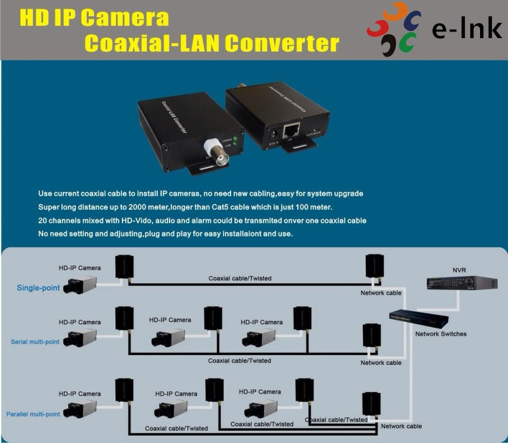 medium resolution of ip converter network extender coax cat 5 network tcp ip pelco axis two wire