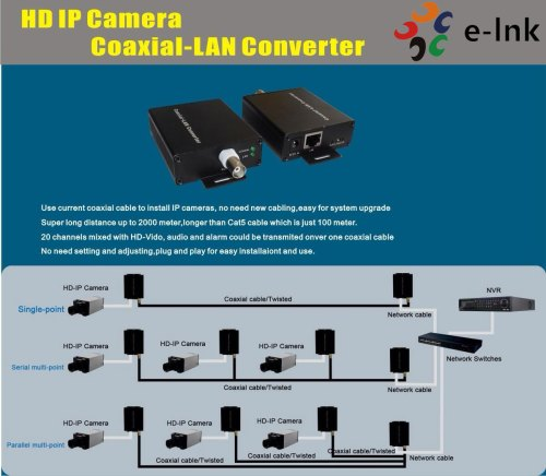 small resolution of ip converter network extender coax cat 5 network tcp ip pelco axis two wire