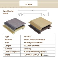 Furniture Malaysia Wood Plastic Composite Wpc Laminate ...