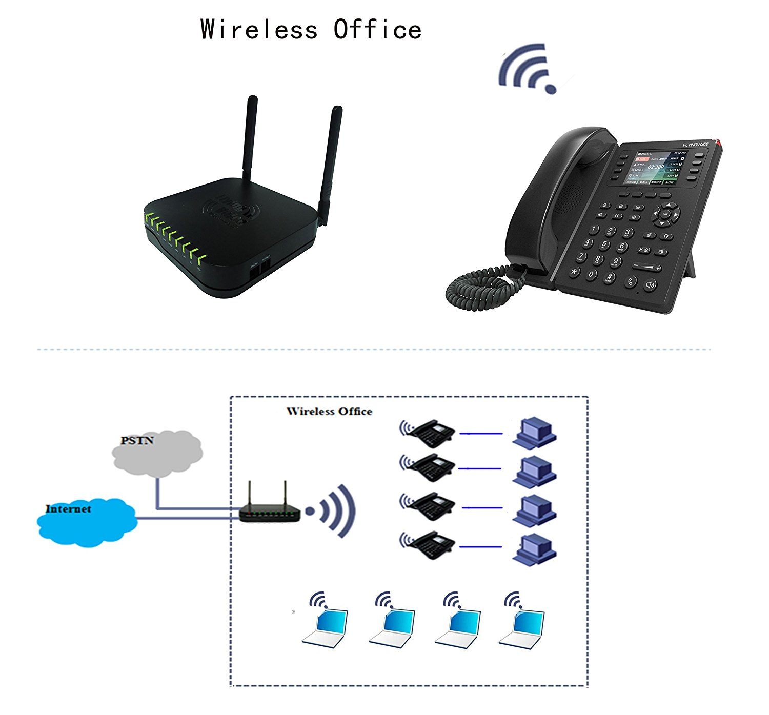 hight resolution of get quotations hppfotrs office wireless mini ip pbx fpx9102 and wireless wifi voip phone wireless 2 4ghz