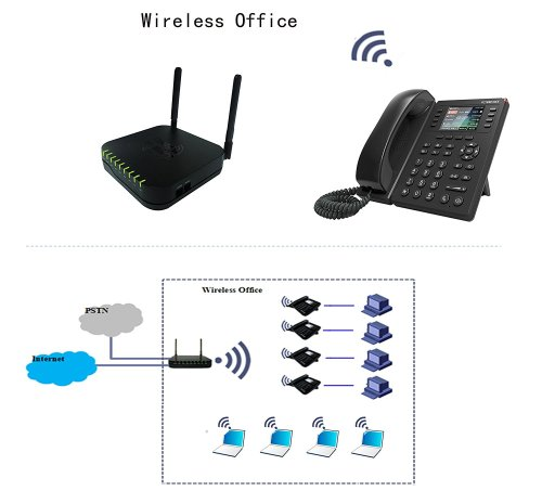 small resolution of get quotations hppfotrs office wireless mini ip pbx fpx9102 and wireless wifi voip phone wireless 2 4ghz