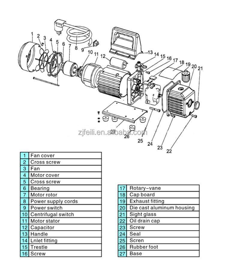 Manual Vacuum Pump Dual Stage Vacuum Pump Vacuum Pump