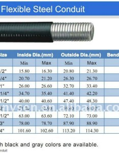 Electrical conduit dimensions chart also rh electricalconduitderugaispot