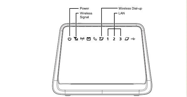 Huawei B890-66 LTE FDD 700/1700/2600Mhz HSPA+850/1900