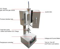 Vertical Tube Furnace /cvd Lab Equipment For Research ...