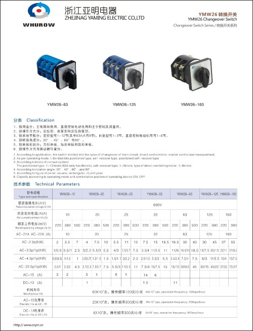 small resolution of 3 position rotary cam switch wiring diagram wiring diagram specialties4 position rotary switch wiring diagram best