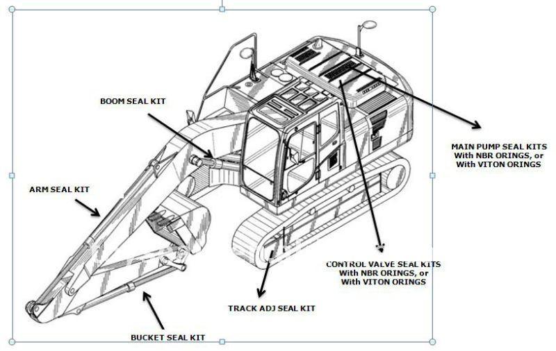 Cylinder Seal Kits for Excavators, View cylinder seal, NOK