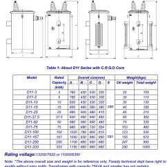 Dry Type Transformer Wiring Diagram 66 Punch Down Block 19.92kv 25kva Oil Immersed Single Phase Pole Mounted D13 Series - Buy ...