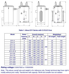10 kva overhead 2400 4160y v 120 240 v single phase single phase transformer wiring diagram 480 volt transformer wiring diagram [ 1000 x 1035 Pixel ]