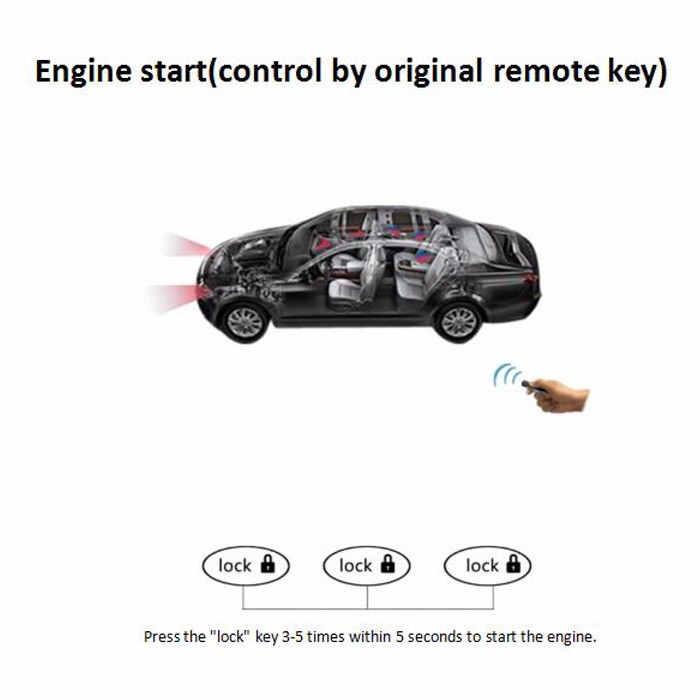 2017 Manufacturer For Mercedes Benz Remote Engine Start A