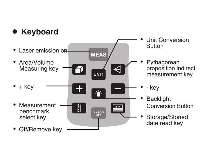 196ft Mini Digital Laser Distance Meter Range Finder