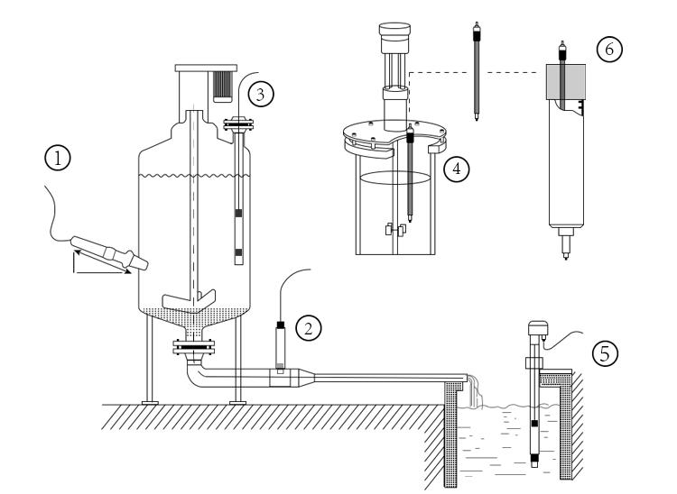 Water Treatment Electrical Conductivity Meter Sensor Tds