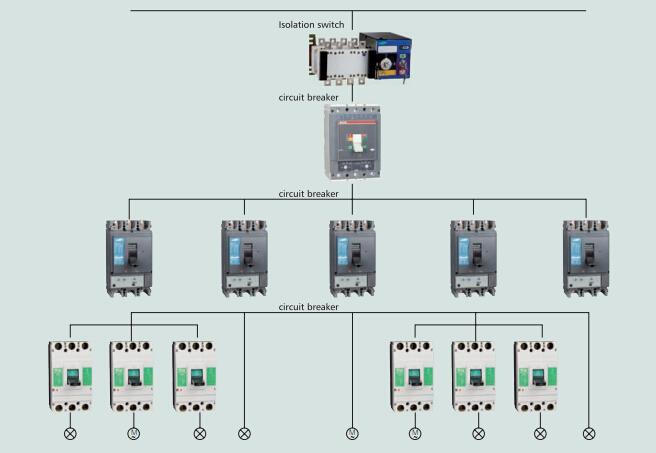 M1-125pv Mode Mccb/ce Dc Circuit Breaker /160a 1000v Mccb