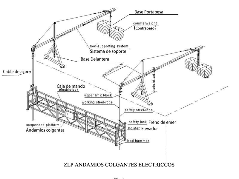 Zlp Construction Material Loading Platform,Working Gondola