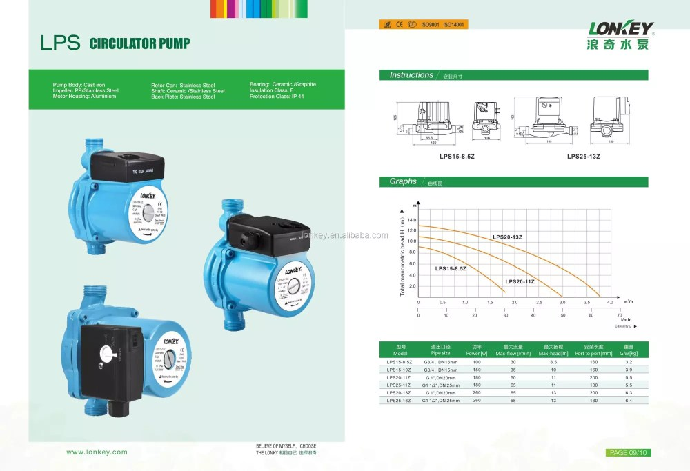 medium resolution of low pressure auto circulator pump home boosting hot water pump lps20 13z