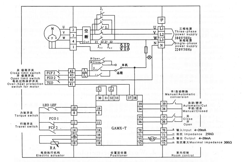 Tremendous Auma Sa142 Wiring Diagram Circuit Diagram Template Wiring Database Gentotyuccorg