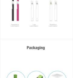 2018 new product vapmod disposable vape pen cbd oil e pen empty disposable hookah pen [ 1302 x 2600 Pixel ]