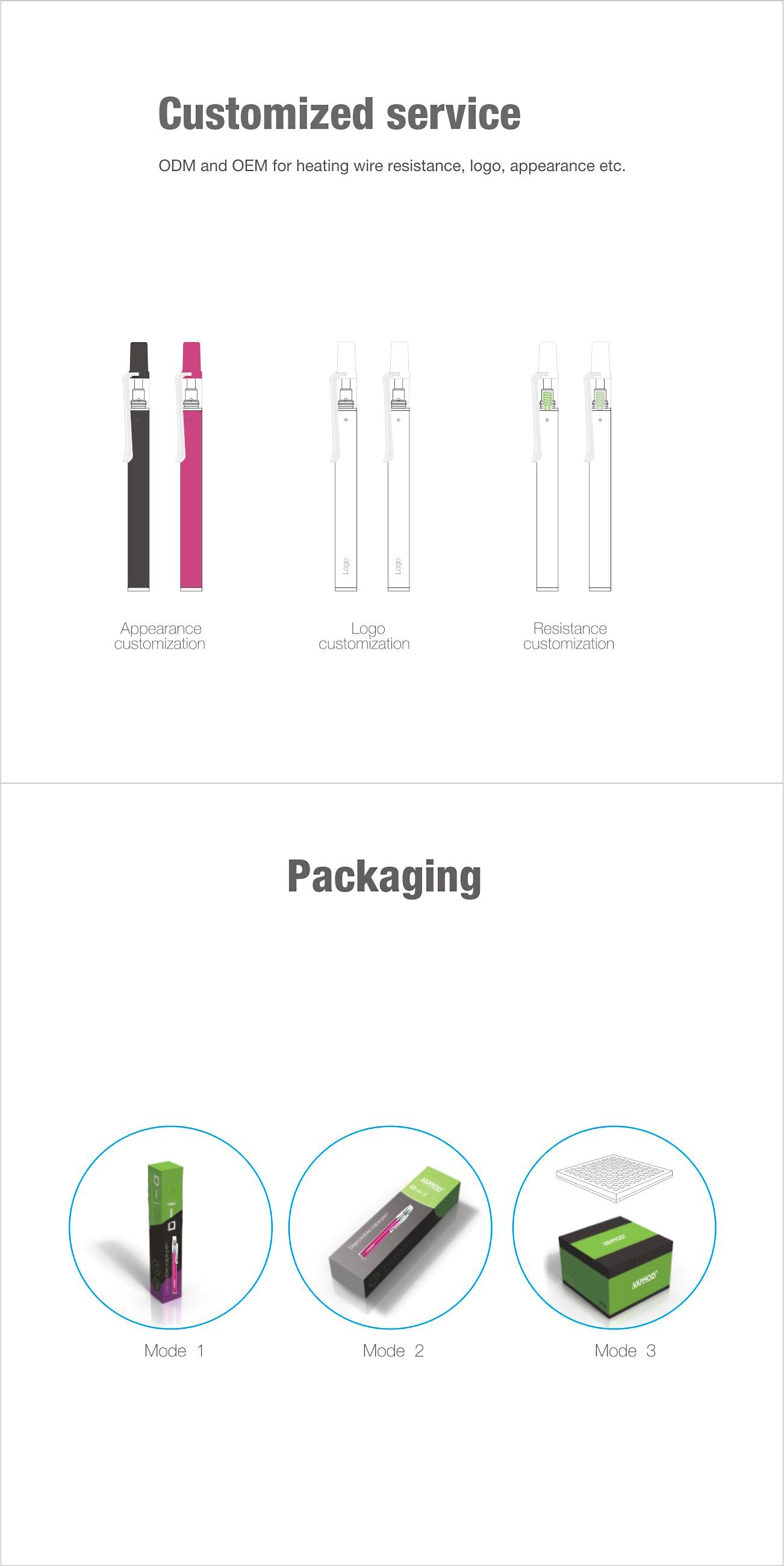 hight resolution of 2018 new product vapmod disposable vape pen cbd oil e pen empty disposable hookah pen