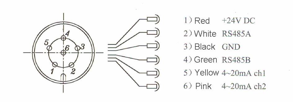 Ppm-hlv-3 Online Viscosity And Density Transducer For Oil