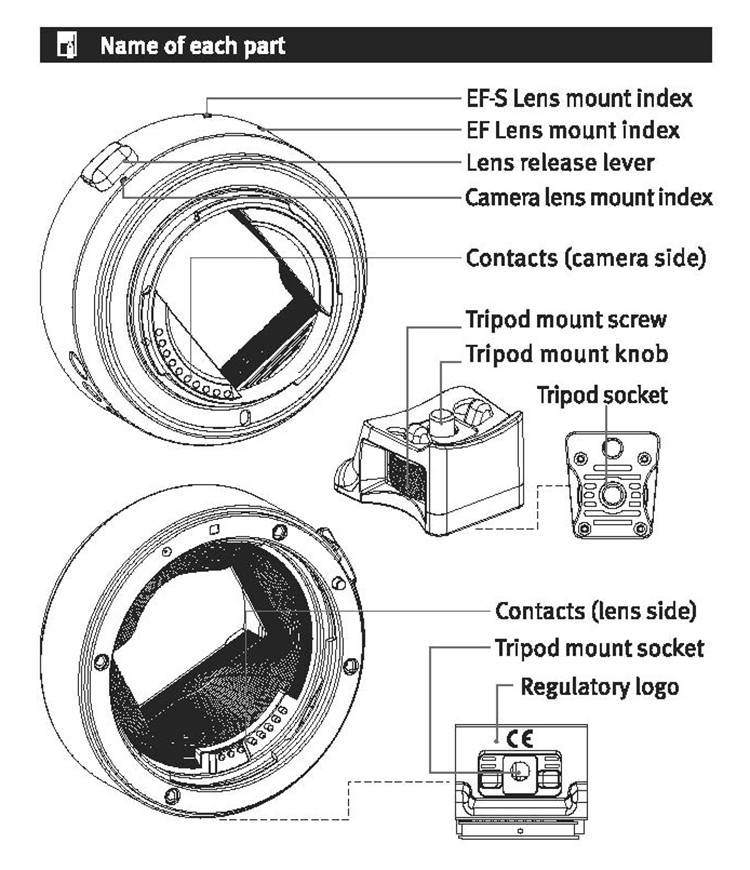 High Speed Auto Focus Lens Mount Adapter Ring Ef-nex Iv