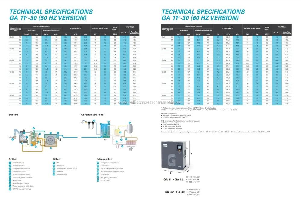medium resolution of atlas copco ga 22 ga 22 ff ga 22 vsd ga 22 vsd ff 50hz 60hz
