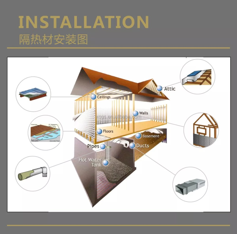 medium resolution of heat shield closed cell foam aluminum foil insulation blanket