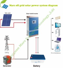 8000w generator wiring diagram 24 volts inverter diagram [ 1000 x 1069 Pixel ]